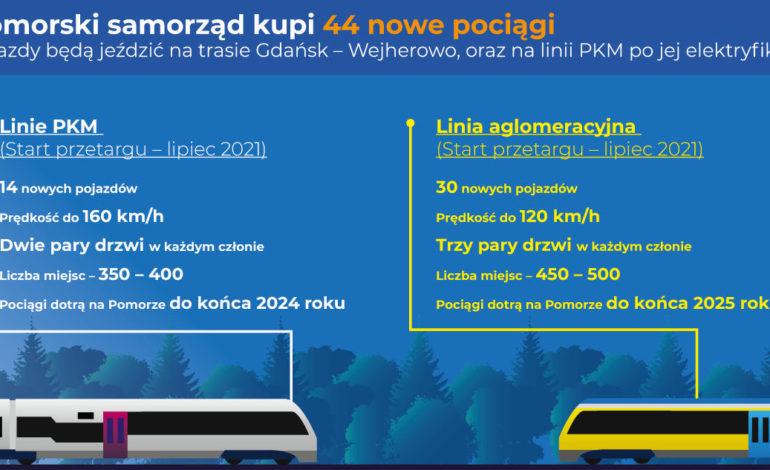 Pomorski samorząd kupuje pociągi elektryczne – w lipcu ruszają przetargi